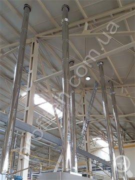 дымоходы промышленные киев