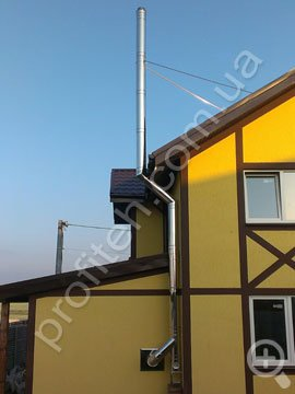 Дымоходы для частных домов киев